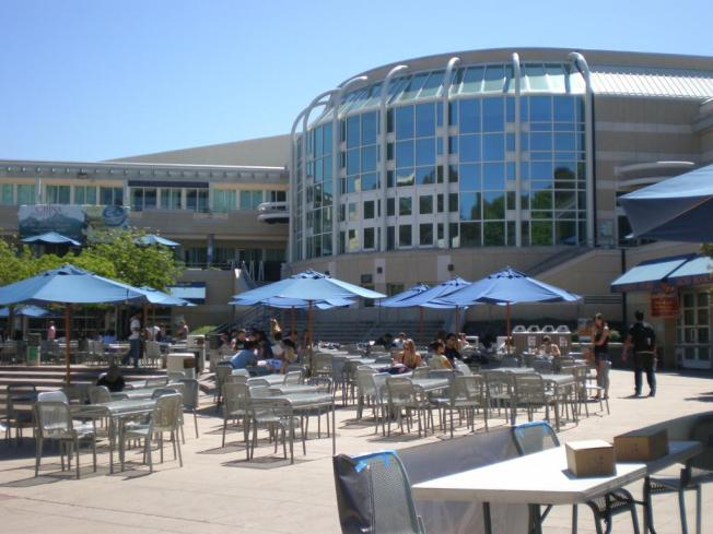 The University of California-San Diego